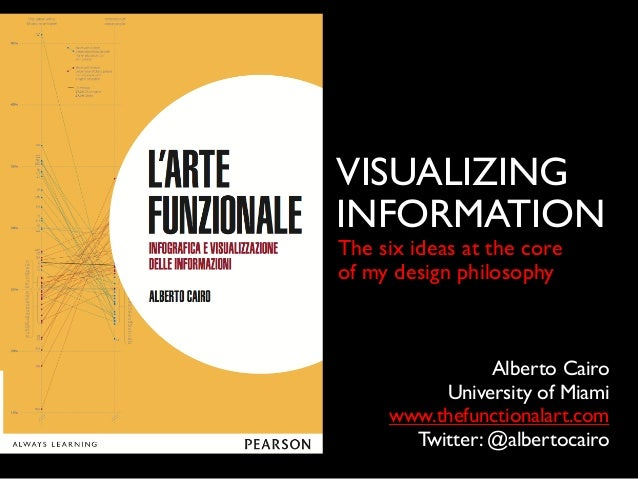 VISUALIZINGINFORMATIONThe six ideas at the coreof my design philosophyAlberto CairoUniversity of Miamiwww.thefunctionalart...