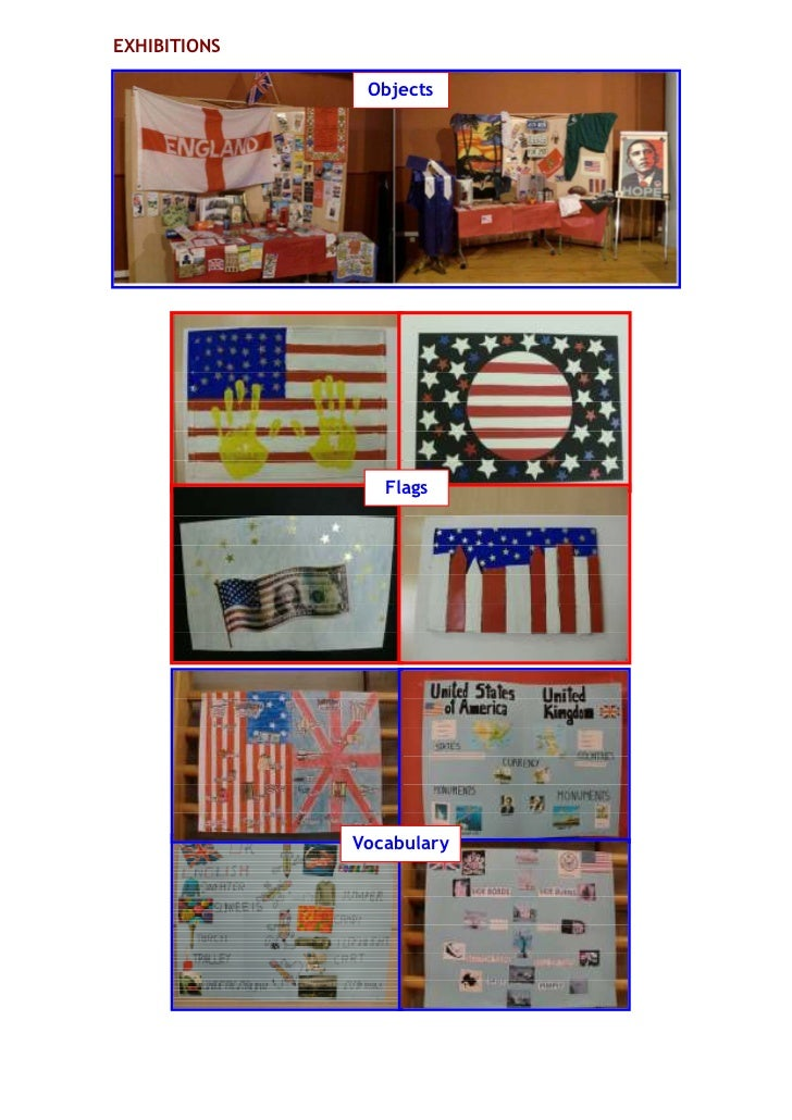 EXHIBITIONS               Objects                 Flags              Vocabulary
