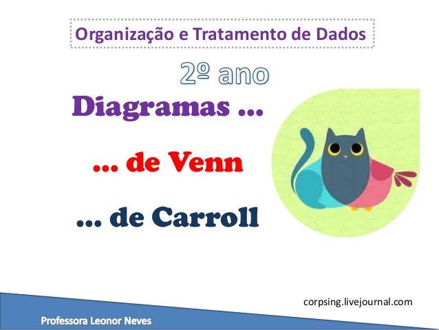 Diagramas … … de Venn … de Carroll corpsing.livejournal.com Organização e Tratamento de Dados