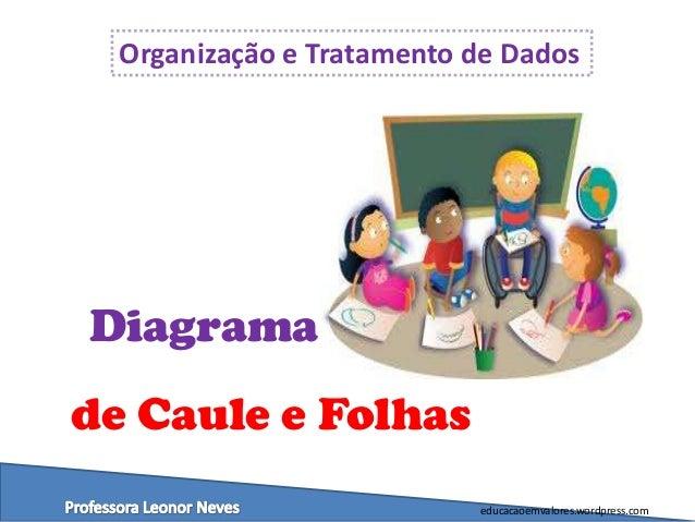 Organização e Tratamento de Dados  Diagrama de Caule e Folhas educacaoemvalores.wordpress.com
