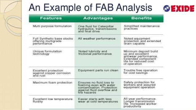 an analysis of the fab sweets a solution Fab sweets case analysis the main problems that are affecting the company were the high level of labour turnover, below target production rates, high levels of scrap, the employees had little input in the decision making, therefore resulting in low motivation and job satisfaction, and didn't have enough feedback on there performance.