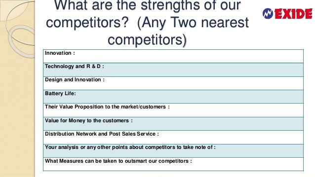 Exide Industries Strategic Sales Effectiveness Workshop