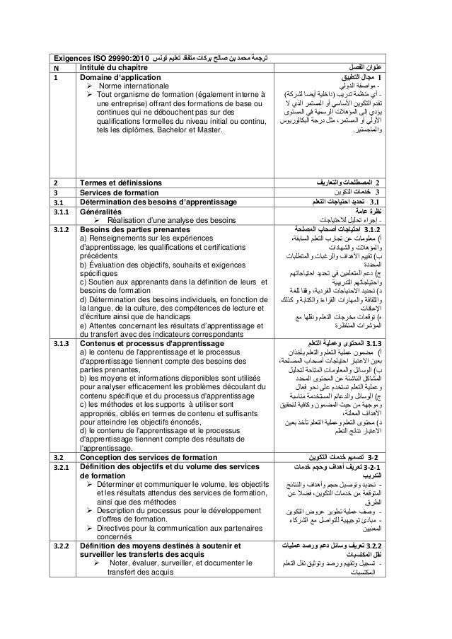 Exigences ISO 29990:2010 تونس تعليم متفقد بركات صالح بن محمد ترجمة N Intitulé du chapitre الفصل عنوان ...