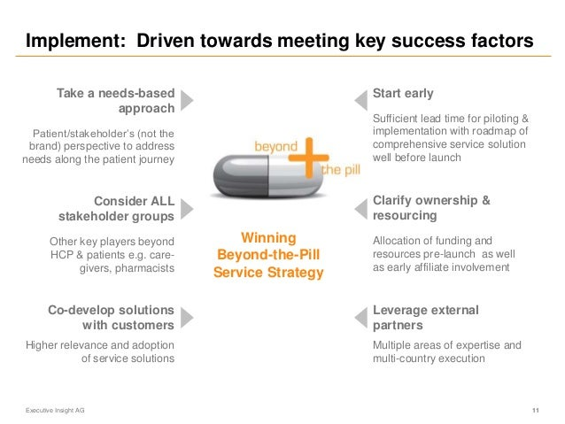 Winning Beyond-the-Pill Service Strategy Implement: Driven towards meeting key success factors Executive Insight AG 11 Tak...