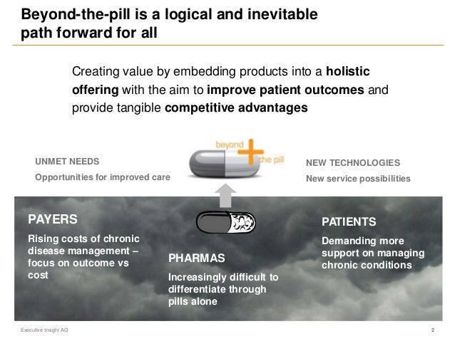 Beyond-the-pill is a logical and inevitable path forward for all PAYERS Rising costs of chronic disease management – focus...