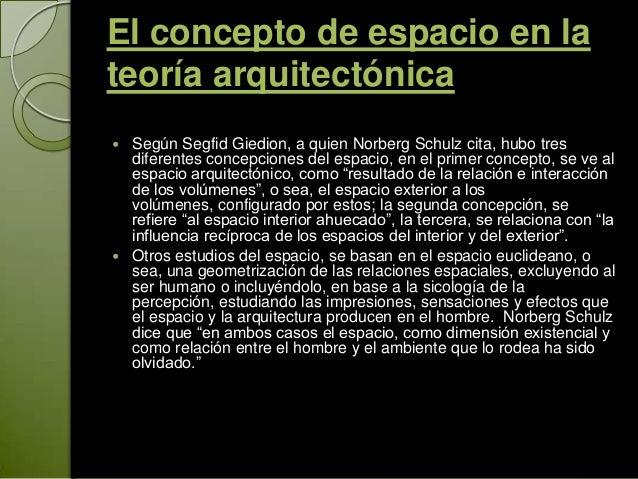 Existencia espacio y arquitectura for El concepto de arquitectura