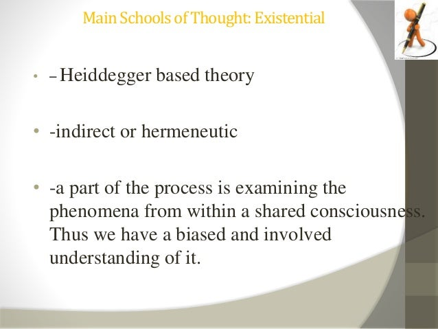 existentialism vs phenomenology Phenomenology is the study of structures of consciousness as experienced from the first-person point of view the central structure of an experience is its intentionality, its being directed toward something, as it is an experience of or about some object.