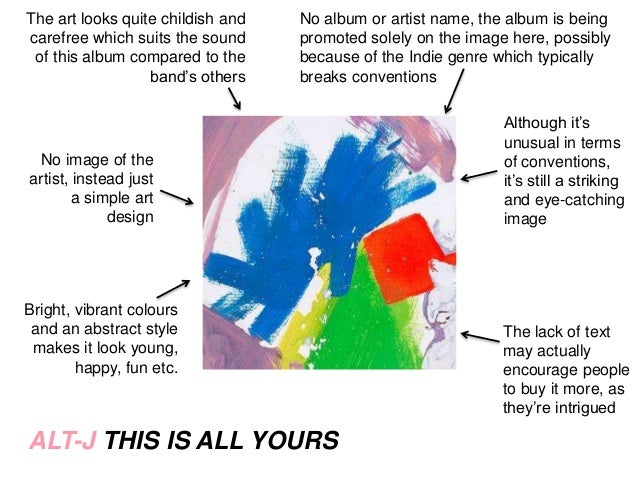 Existing CD Covers