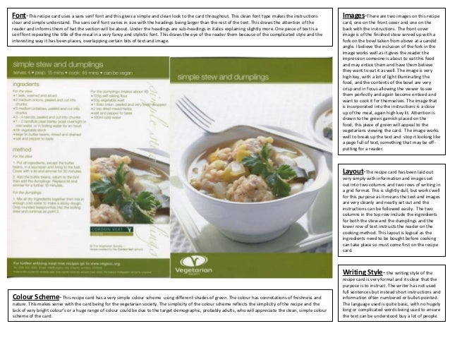 Existing product research 3 font this recipe card forumfinder Images