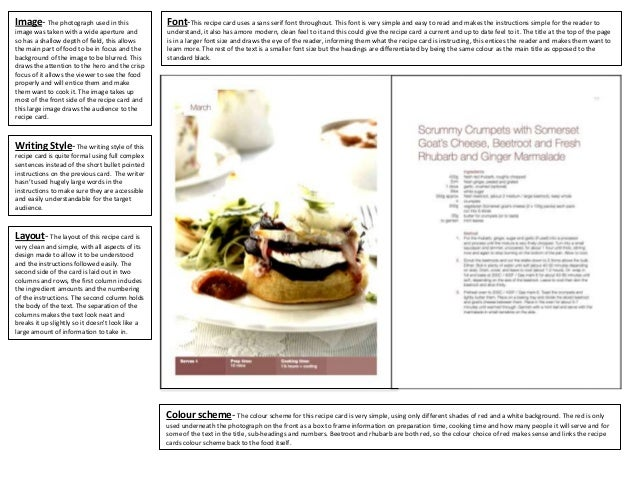 Existing product research 4 font this recipe card forumfinder Images