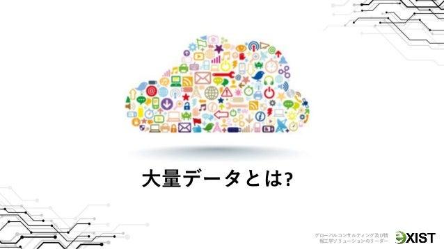 毎日に作られて いるデータはど のグライですか https://www.domo.com/blog/data-never-sleeps-2-0/