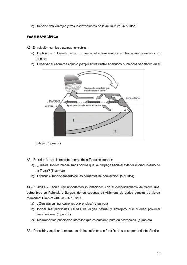 b) Señalar tres ventajas y tres inconvenientes de la acuicultura. (6 puntos) FASE ESPECÍFICA A2.-En relación con los siste...