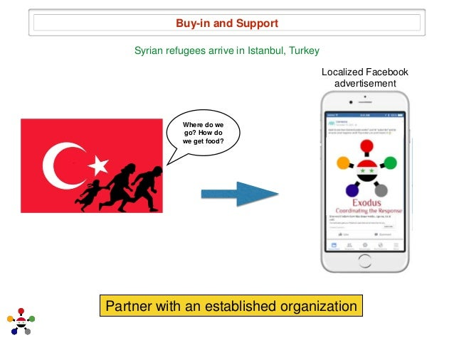 """Key Partners UNHCR: """"we would like to work with you on a chatbot"""""""