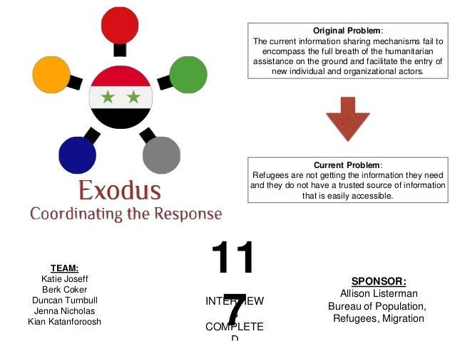 Exodus Lessons Learned H4Dip Stanford 2016 Slide 3