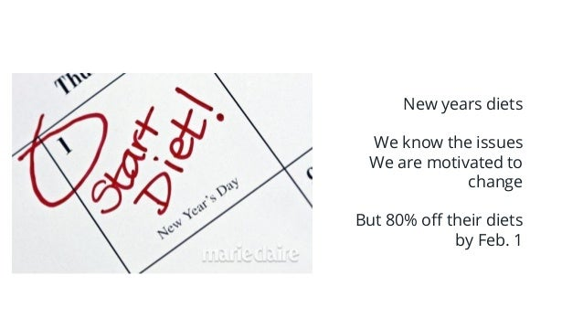 New years diets We know the issues We are motivated to change But 80% off their diets by Feb. 1