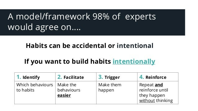 Habits can be accidental or intentional If you want to build habits intentionally A model/framework 98% of experts would a...