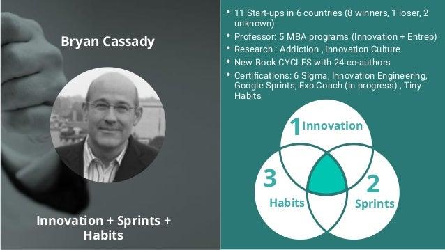 Bryan Cassady • 11 Start-ups in 6 countries (8 winners, 1 loser, 2 unknown) • Professor: 5 MBA programs (Innovation + Entr...