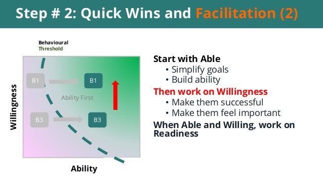 Step # 2: Quick Wins and Facilitation (2) Start with Able • Simplify goals • Build ability Then work on Willingness • Make...