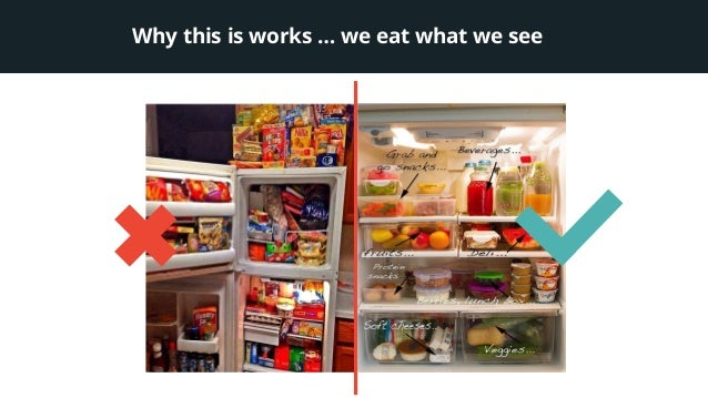 Why this is works … we eat what we see