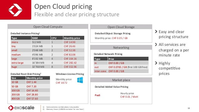 Open  Cloud  Compute   Open  Cloud  pricing   Flexible  and  clear  pricing  structure   18   1) ...