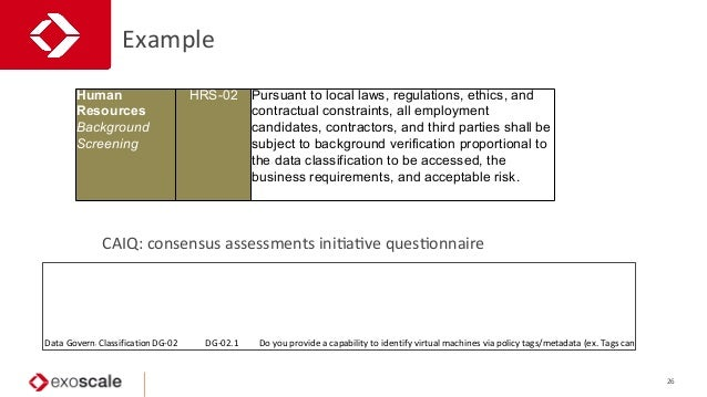 Example   26   Human Resources Background Screening HRS-02 Pursuant to local laws, regulations, ethics, and contractua...