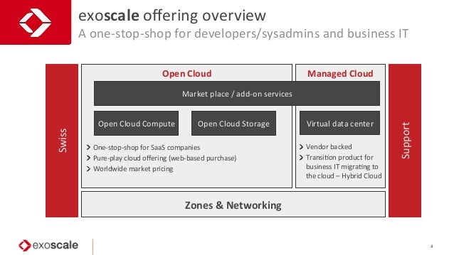 exoscale  offering  overview   A  one-‐stop-‐shop  for  developers/sysadmins  and  business  IT   4 ...