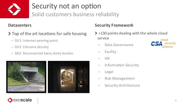 Security  not  an  opJon   Solid  customers  business  reliability     6     +130  points  deal...