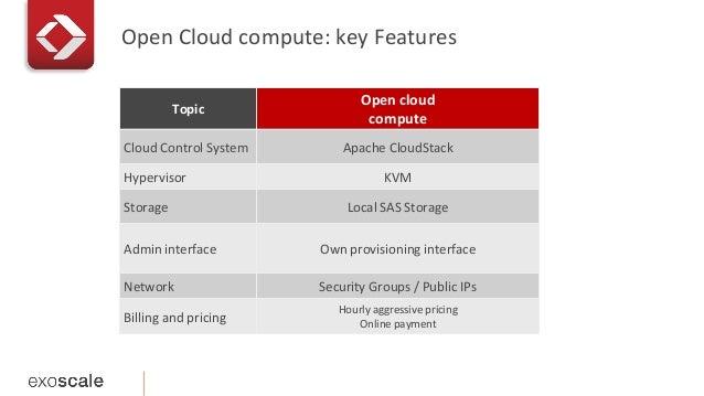 Open  Cloud  compute:  key  Features Topic   Open  cloud     compute   Cloud  Control  System   Ap...
