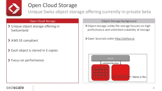 Open  Cloud  Storage   Open  Cloud  Storage   Unique  Swiss  object  storage  offering  currently  ...