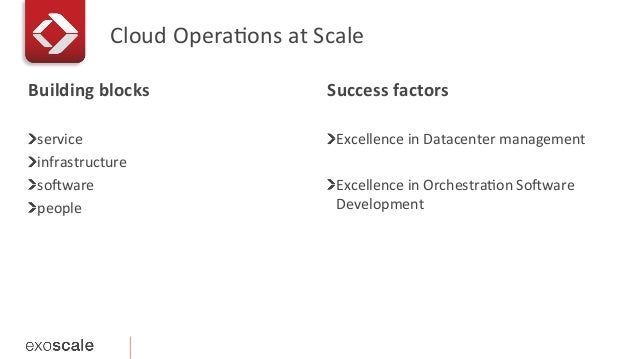 Cloud  OperaEons  at  Scale      ! service     ! infrastructure     ! sonware     ! people   ...