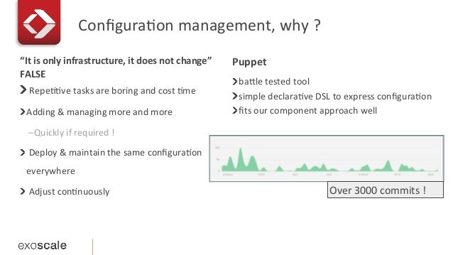 ConfiguraEon  management,  why  ?     !   RepeEEve  tasks  are  boring  and  cost  Eme   ! Addi...