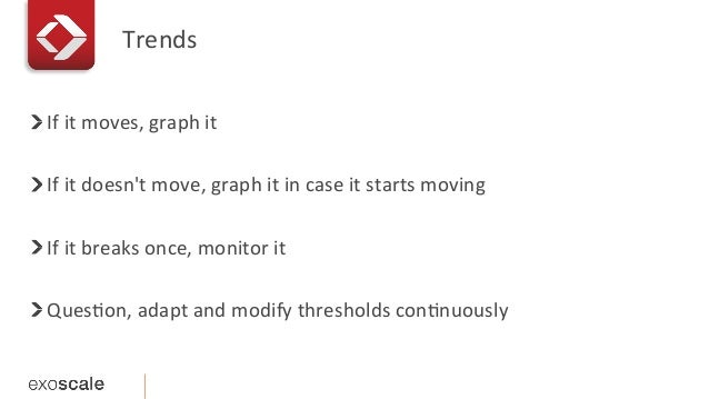 Trends   !   If  it  moves,  graph  it   !   If  it  doesn't  move,  graph  it  in  case ...