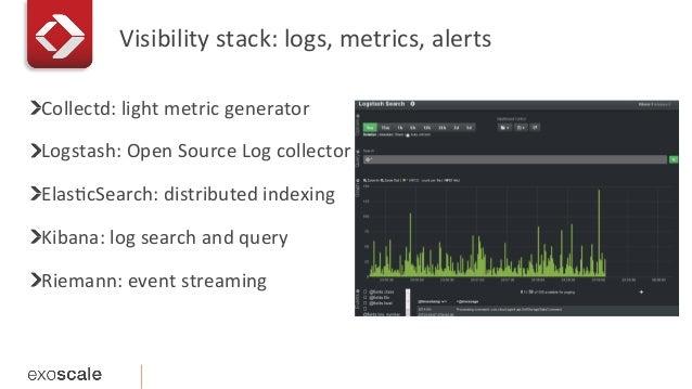 Visibility  stack:  logs,  metrics,  alerts   ! Collectd:  light  metric  generator   ! Logstash:  Ope...