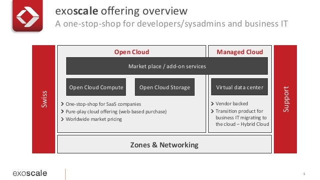 exoscale  offering  overview   A  one-‐stop-‐shop  for  developers/sysadmins  and  business  IT   5 ...
