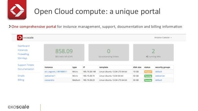 Open  Cloud  compute:  a  unique  portal   ! One  comprehensive  portal  for  instance  management,...