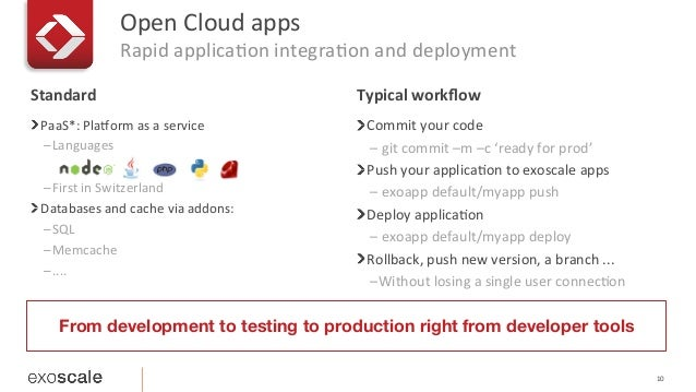 Open  Cloud  apps   Rapid  applica1on  integra1on  and  deployment   10   PaaS*:  Plajorm  as  a ...