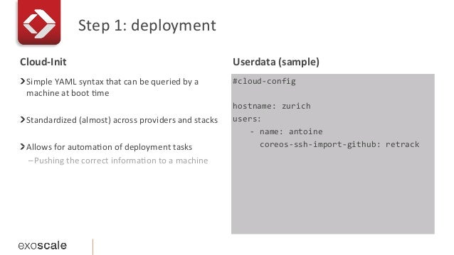 Step  1:  deployment   Simple  YAML  syntax  that  can  be  queried  by  a   machine  at  boo...