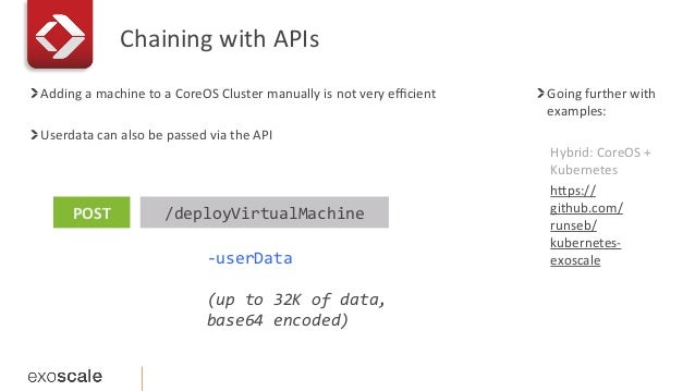 Chaining  with  APIs   Going  further  with   examples:   Hybrid:  CoreOS  +   Kubernetes   hmps://...