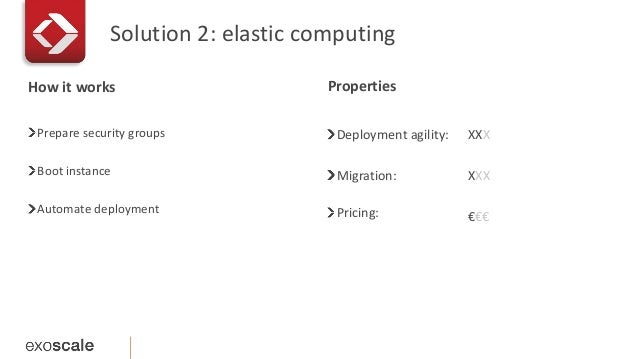 Solution 2: elastic computing  Prepare security groups  Boot instance  Automate deployment  Deployment agility:  Migration...