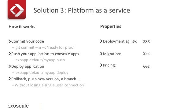 Solution 3: Platform as a service  Commit your code  – git commit –m –c 'ready for prod'  Push your application to exoscal...