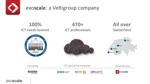exoscale: a Veltigroup company  All over  Switzerland  100%  ICT needs covered  470+  ICT professionals  Consulting ICT sp...