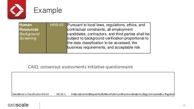 Example 12 Human Resources Background Screening HRS-02 Pursuant to local laws, regulations, ethics, and contractual constr...