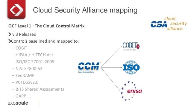 Cloud Security Alliance mapping v 3 Released Controls baselined and mapped to: – COBIT – HIPAA / HITECH Act – ISO/IEC 2700...