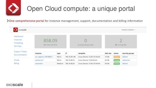 Open Cloud compute: a unique portal One comprehensive portal for instance management, support, documentation and billing i...