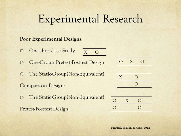analyze experimental paper quasi research Research designs: quasi-experimental, case studies & correlational research designs  non-experimental and experimental research: differences, advantages & disadvantages related study materials.