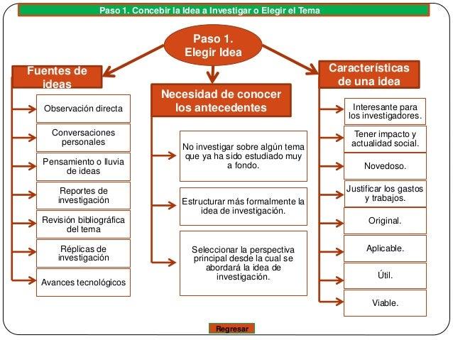Método y Técnicas de Investigación en Psicología Social Slide 3