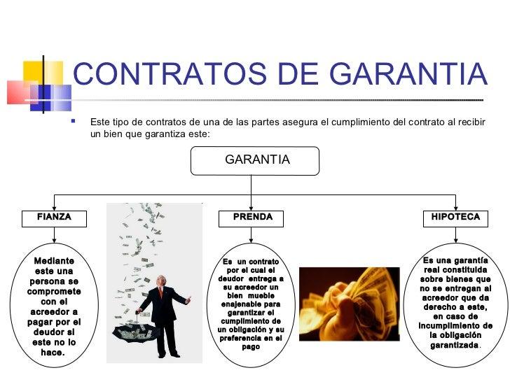 Exp de contratos for Contrato de hipoteca