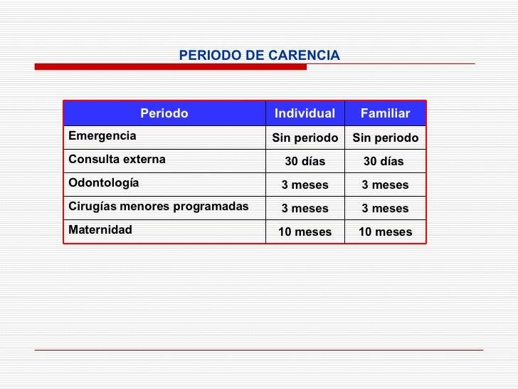 PERIODO DE CARENCIA Sin periodo Sin periodo Emergencia  10 meses 10 meses Maternidad 3 meses 3 meses Cirugías menores prog...