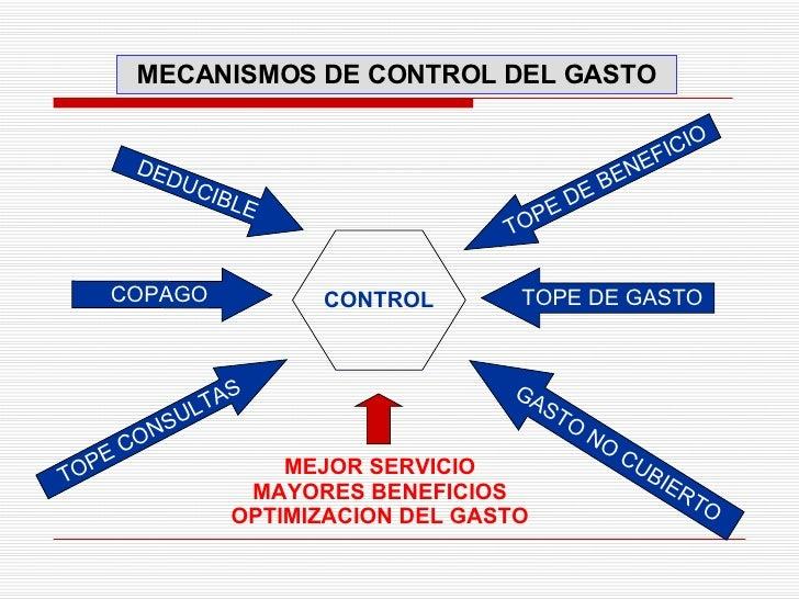 CONTROL DEDUCIBLE COPAGO TOPE CONSULTAS TOPE DE GASTO TOPE DE BENEFICIO GASTO NO CUBIERTO MEJOR SERVICIO MAYORES BENEFICIO...