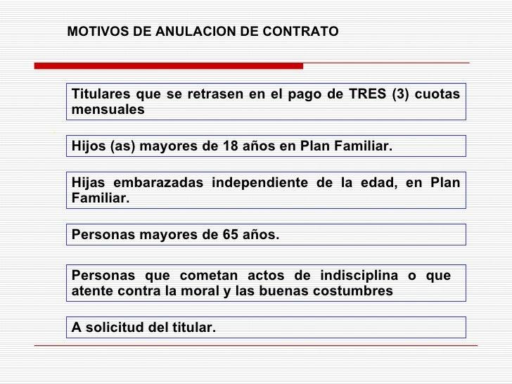 MOTIVOS DE ANULACION DE CONTRATO   .      Titulares que se retrasen en el pago de TRES (3) cuotas mensuales Hijas e...